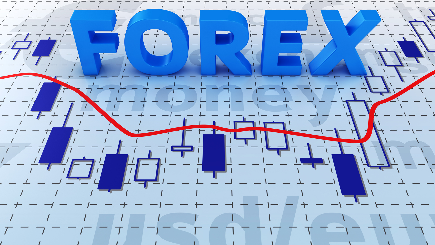 Forex strategie
